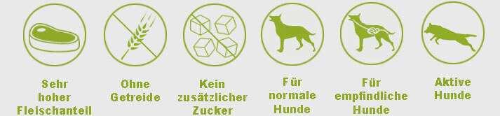 Dieses Bild zeigt die Vorteile vom Reico Hundefutter